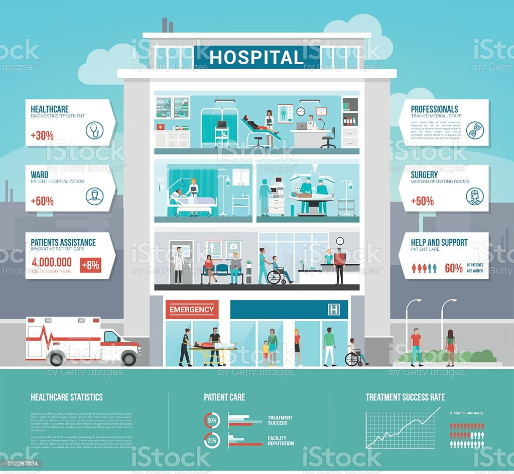 Hospital building vector art illustration