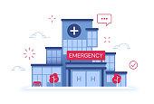 Hospital Emergency Room Medical Healthcare Facility Building