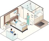 Detailed hospital room cutaway with patient, hospital worker and visitor in isometric view.