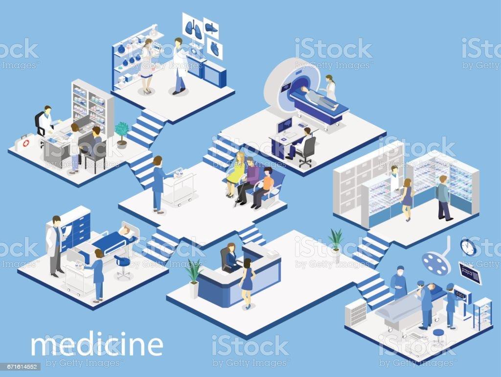 hospital room, pharmacy, doctor's office, waiting room, reception, mri, operating. vector art illustration