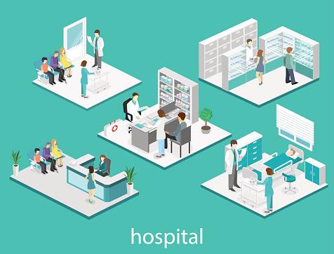 hospital room, pharmacy, doctor's office, waiting room, reception.