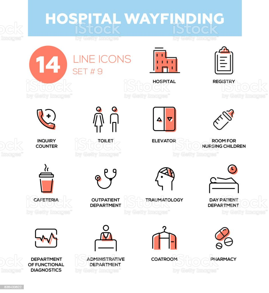 Hospital wayfinding - Modern simple thin line design icons, pictograms set vector art illustration