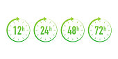 12, 24, 48, 72 hours clock arrow. Work time effect or delivery service time. Vector stock illustration