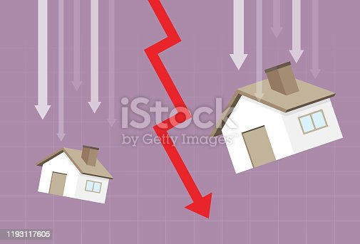 Graph, Residential Building, Built Structure, Chart, Home Finances, Recession, Arrow, Real estate