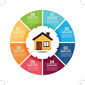 House and circle info-graphic. Vector illustration, flat design
