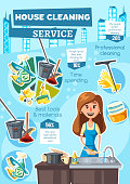 House cleaning service infographic charts