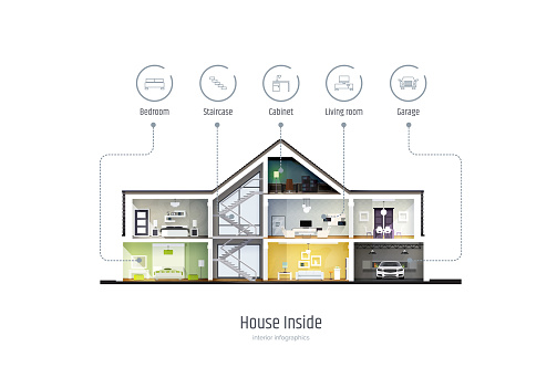 House in a cut, infographics with interior icons. Three-storey cottage inside with rooms, garage and modern interior with furniture. Modern house vector illustration isolated on white background.