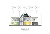 House in a cut, infographics with interior icons. Three-storey cottage inside with rooms, garage and modern interior with furniture. Modern house vector illustration isolated on white background