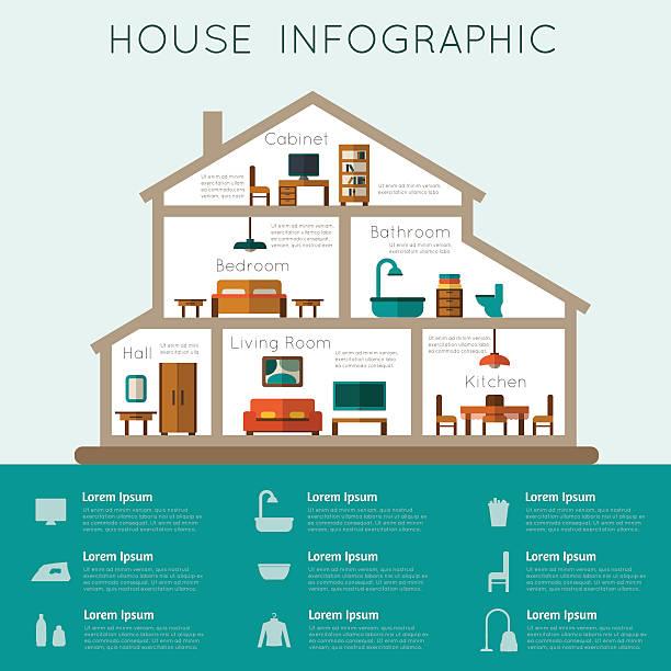 house infografik. - halbwände stock-grafiken, -clipart, -cartoons und -symbole