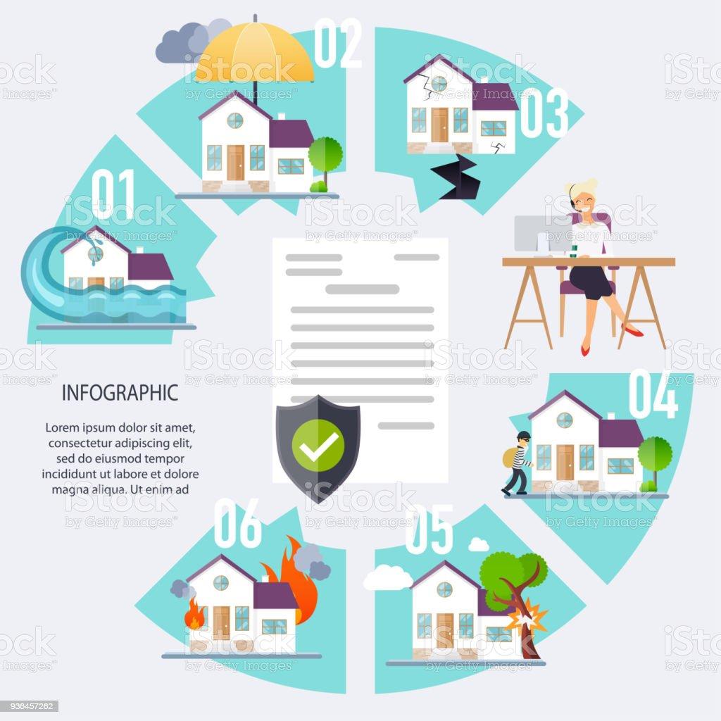 House insurance business service icons template property - Seguros para casas ...