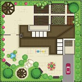 The House Top view. Top Plan of landscaping area. The residential home with a beautiful garden, arbors, playground, vegetable garden in the backyard.