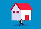 House price pressure