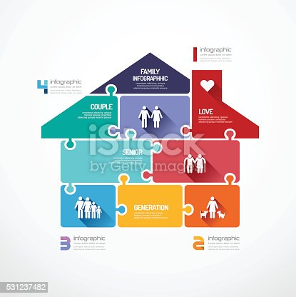 istock house shape  jigsaw banner . family concept infographic Template 531237482