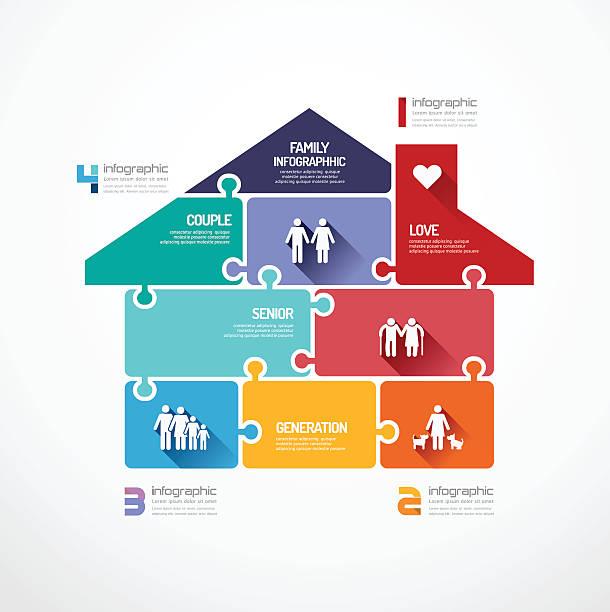 illustrazioni stock, clip art, cartoni animati e icone di tendenza di casa a forma di puzzle banner. famiglia concetto infografica modello - family home