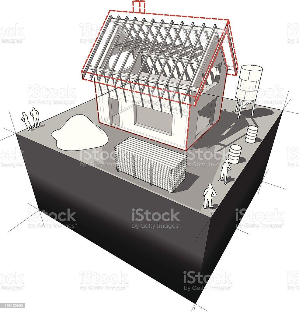 House under construction/roof framework diagram royalty-free stock vector art