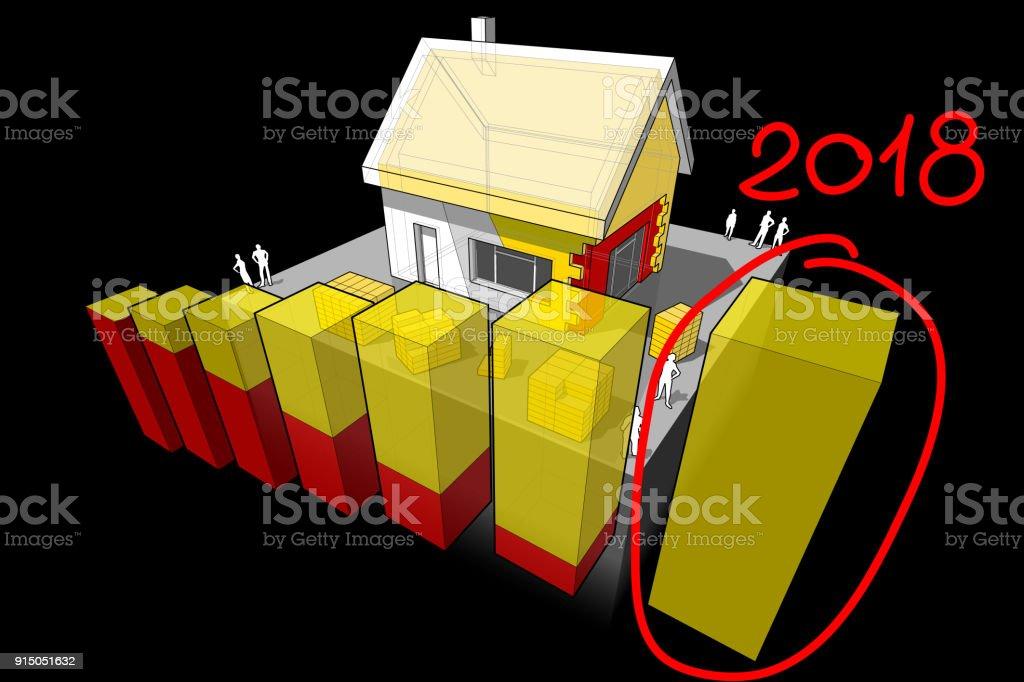 isolation maison 2018