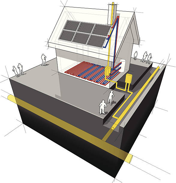 ilustrações de stock, clip art, desenhos animados e ícones de casa com gás, de aquecimento, aquecimento e painéis solares underfloor - wireframe solar power