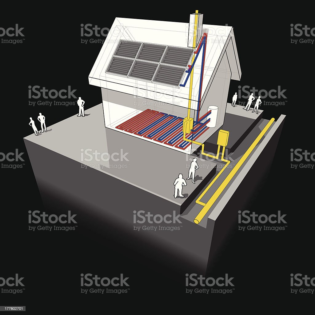 House with natural gas heater, underfloor heating and solar panels vector art illustration