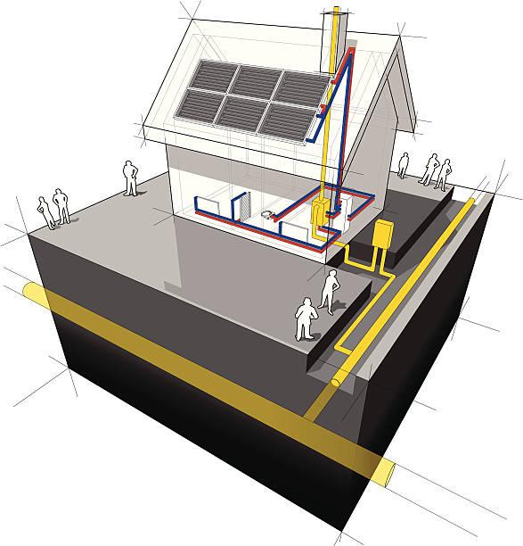 ilustrações de stock, clip art, desenhos animados e ícones de casa com gás natural e painéis solares diagrama de aquecimento - wireframe solar power