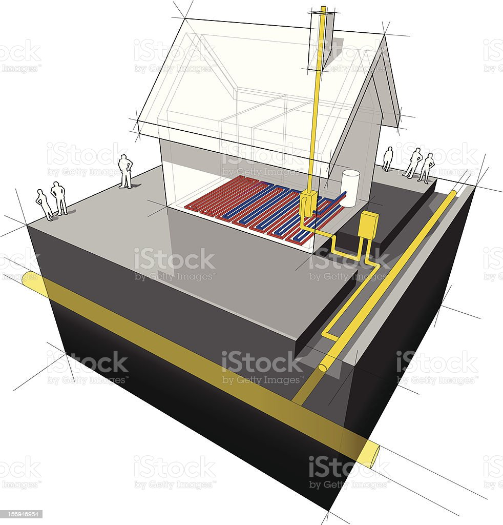 House with natural gas heating diagram royalty-free house with natural gas heating diagram stock vector art & more images of architectural model
