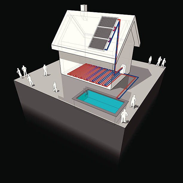 ilustrações de stock, clip art, desenhos animados e ícones de casa com painéis solares diagrama - wireframe solar power