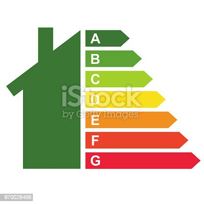 Housing energy efficiency rating certification system in the form of house