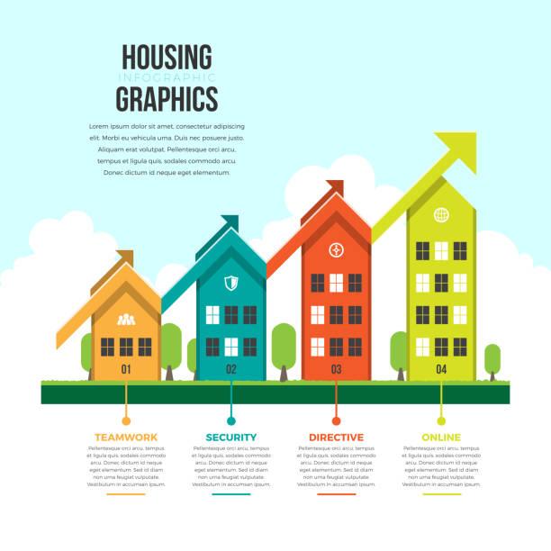 bildbanksillustrationer, clip art samt tecknat material och ikoner med housing graphic infographic - bebyggelse