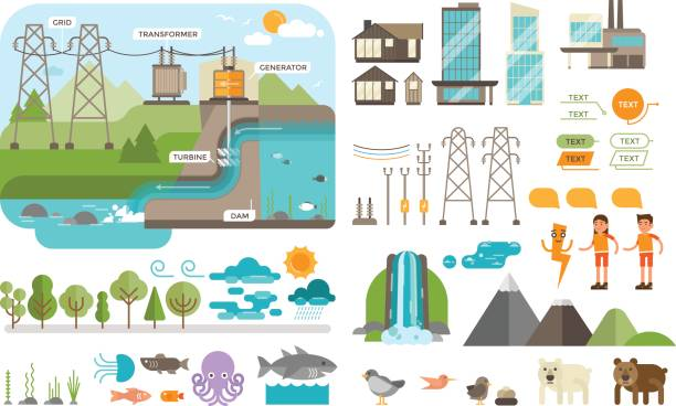 How hydroelectricity works. Hydroelectric power station scene with a lot of custom elements for customizing the scenery. transformer stock illustrations