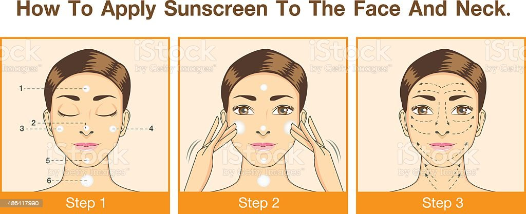 How to apply sunscreen to the face and neck vector art illustration