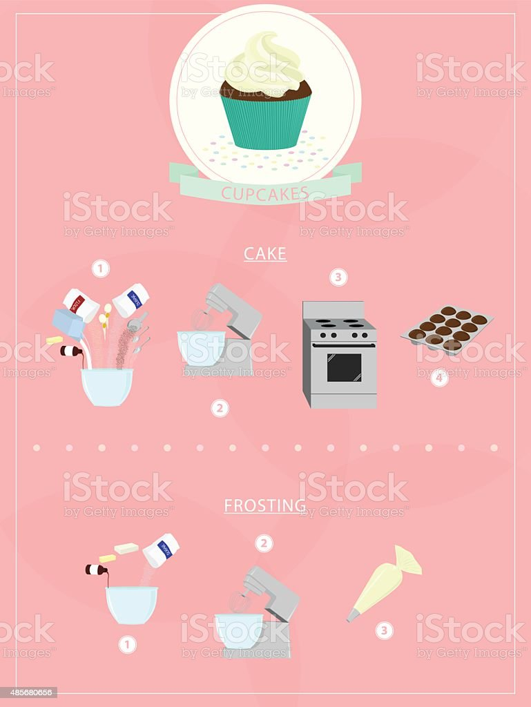 How to bake cupcakes vector art illustration