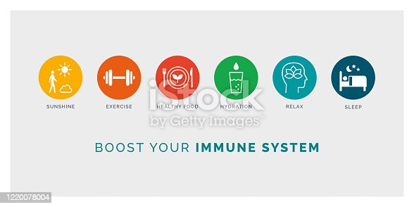How to boost your immune system naturally: expose to sunlight, exercise, eat healthy, drink water, relax and sleep, icons set