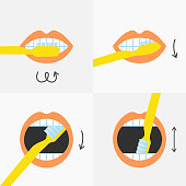 How to brush your teeth instructions 4 steps
