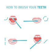 How To Brush Your Teeth. Vector