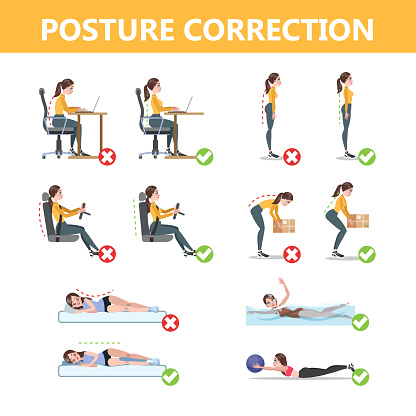 How to correct posture infographic. Incorrect pose and back pain. Wron and right body