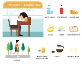 How to cure a hangover infographics.vector illustration.
