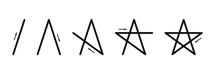 How to draw a regular pentagram without lifting the pen