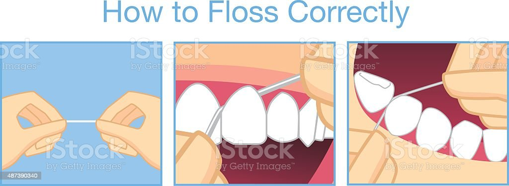 How to floss correctly for cleaning teeth vector art illustration