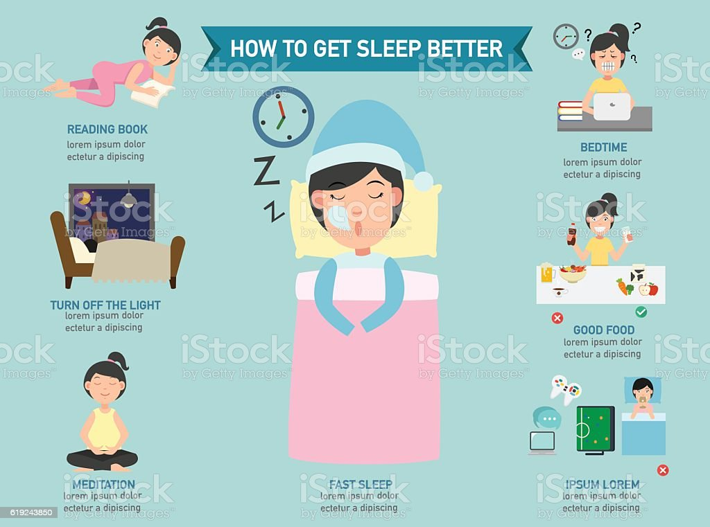 How to get sleep better infographic,illustration vector art illustration
