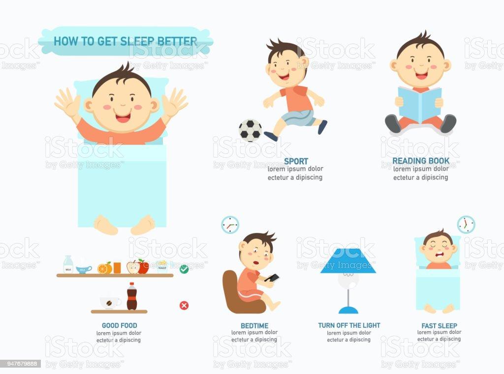Hoe Krijg Ik Slaap Infographic Stockvectorkunst En Meer Beelden Van