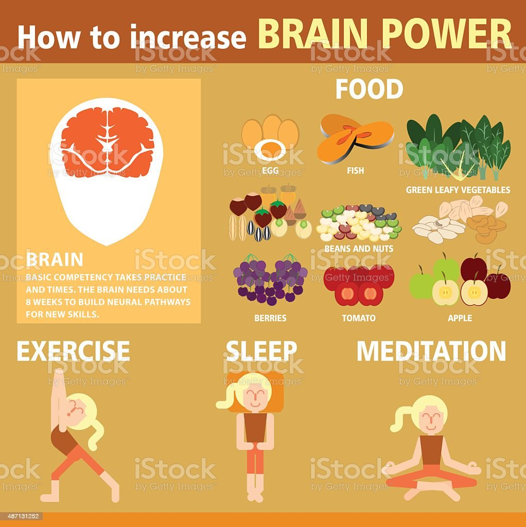 how to increase brain power of illustration. vector art illustration