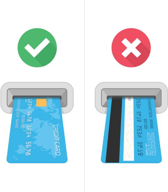 How to insert credit card in atm. How to insert credit card in ATM. Financial icons in flat style. Right and wrong method to insert credit cards with checking icons. Vector illustration of credit cards and atm machine slot. inserting stock illustrations