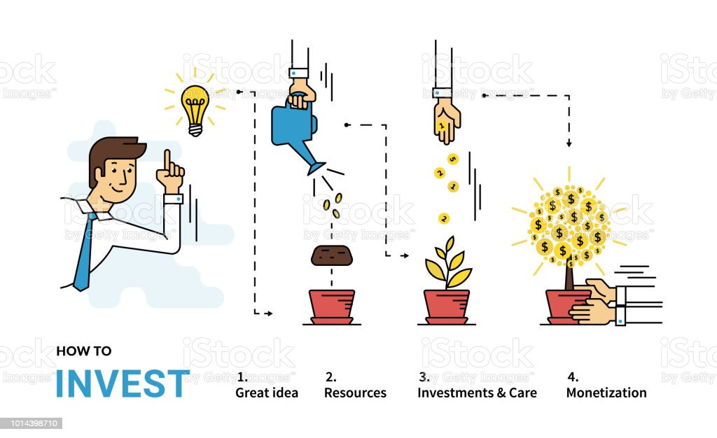 How to invest money flat line infographic vector illustration of investments and money tree vector art illustration