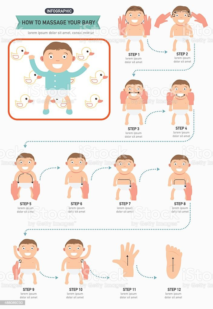 How to massage your baby infographic vector art illustration