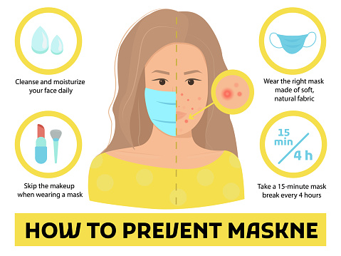 How to prevent Maskne tips - acne or irritation caused by wearing protective face mask during Coronavirus pandemic. Infographic vector illustration isolated with female character portrait. Woman face with pimples