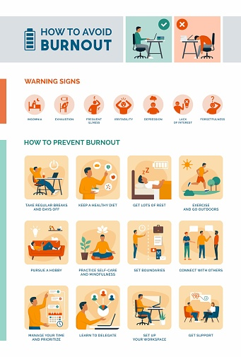 How to recognize and avoid burnout infographic