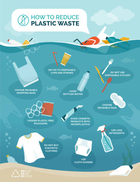 How to reduce plastic pollution in our oceans How to reduce plastic pollution in our oceans infographic with floating objects polluting water, sustainability and environmental care concept sea stock illustrations
