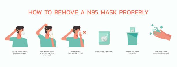 so entfernen sie eine n95 atemschutzmaske - ffp2 maske stock-grafiken, -clipart, -cartoons und -symbole