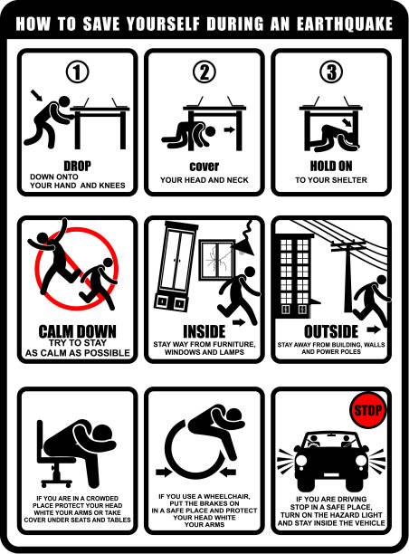 how to save yourself during an earthquake sticker, label, vector, how to save yourself during an earthquake earthquake stock illustrations