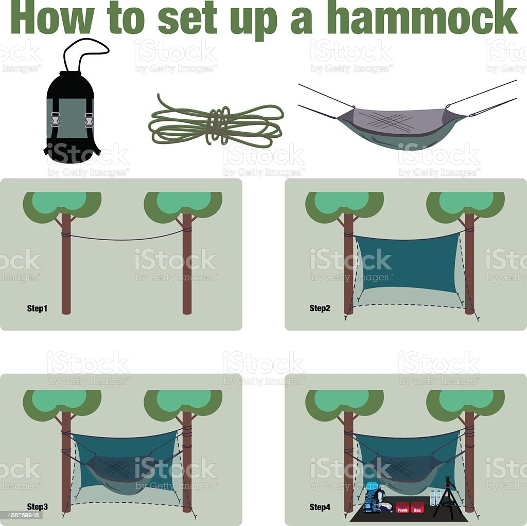 how to setup a hammock for camping in the rainforrest royalty free how to setup how to setup a hammock for camping in the rainforrest stock vector      rh   istockphoto