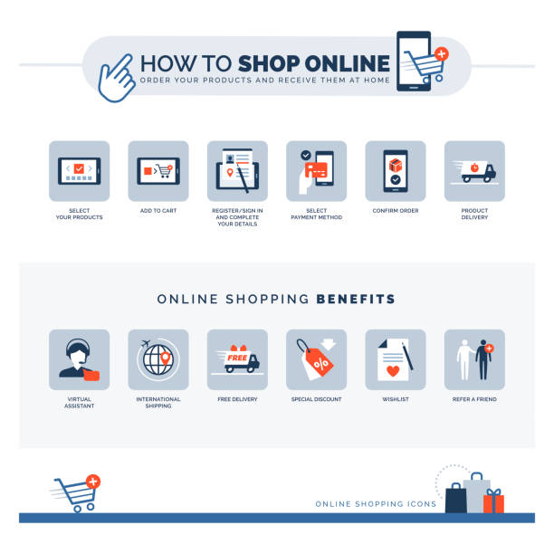 539 step for online shopping infographic illustrations & clip art - istock  istock